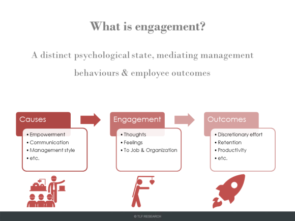 Employee Engagement Avensure SMALLER 2